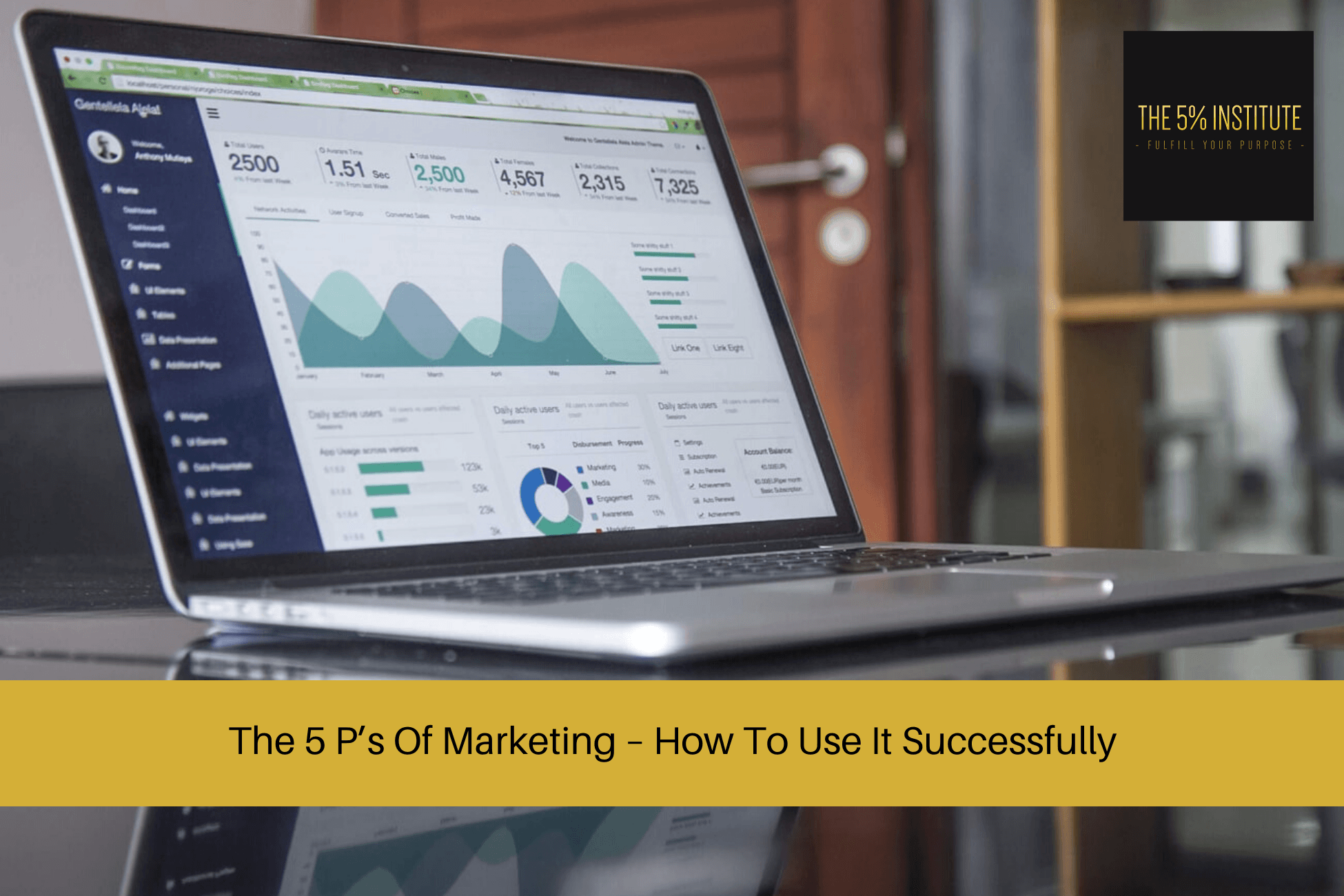 the 5 p's of marketing