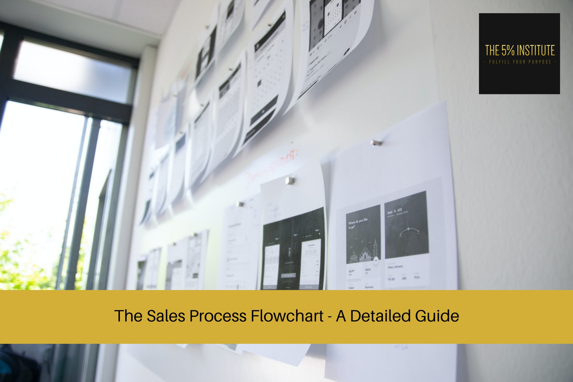 sales process flowchart
